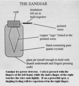 Schemata for a Sandjar Ley Power Detector (the wires pass through holes drilled in the cork). Image: Jimmy Goddard of the Surrey Earth Mysteries Group.